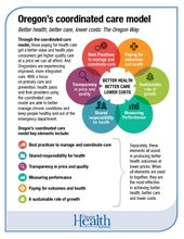 Oregon Coordinated Care Model